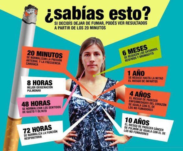 Las consecuencias para la mujer que ha dejado a fumar