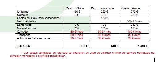 Unión de Consumidores de Almería