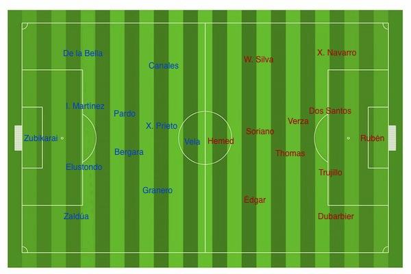 Real Sociedad - Almería 14-15
