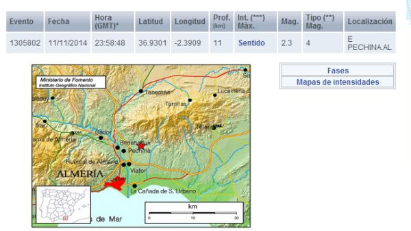 terremoto en pechina