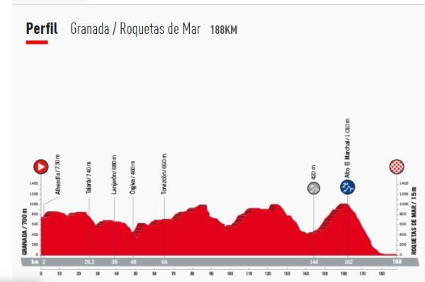 Vuelta a España 18.