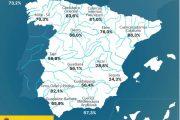La reserva hidráulica española se encuentra al 60,7 por ciento de su capacidad
