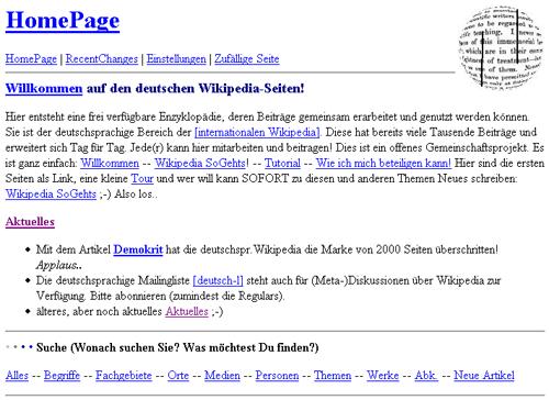 Wikipedia 2000