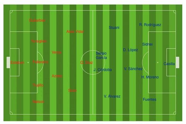 Alineaciones posibles Almería - Espanyol