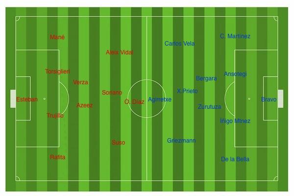 Almería - Real Sociedad