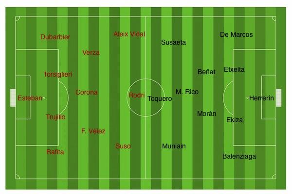 Almería - Athletic