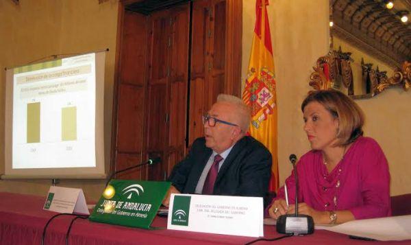 Consejero de Economía, Innovación, Ciencia y Empleo, José Sánchez Maldonado, y  delegada del Gobierno de la Junta en Almería, Sonia Ferrer