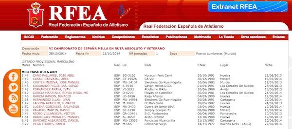 Campeonato de España Milla en Ruta