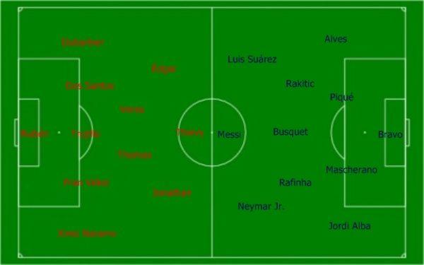 Posibles onces Almería - FC Barcelona