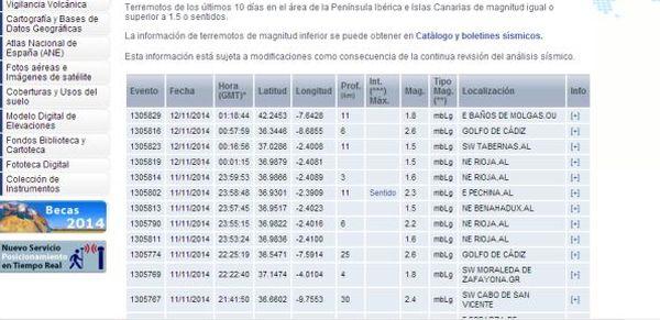 terremotos en almeria 7