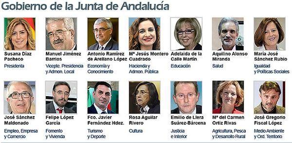 Gobierno andaluz