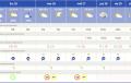 El fuerte temporal de levante activará el aviso naranja en Almería capital, Poniente y Levante hasta el jueves