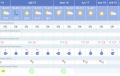 Activado el aviso amarillo por viento de poniente en Almería capital, Poniente y Levante