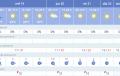 Aemet anuncia un aumento de temperatura en Almería hasta el fin de semana