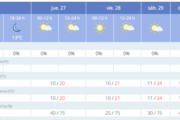 El tiempo previsto para Almería y provincia hasta el 2 de marzo