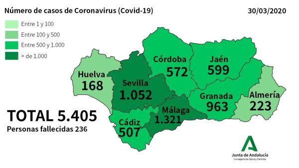 casos de coronavirus en Almería