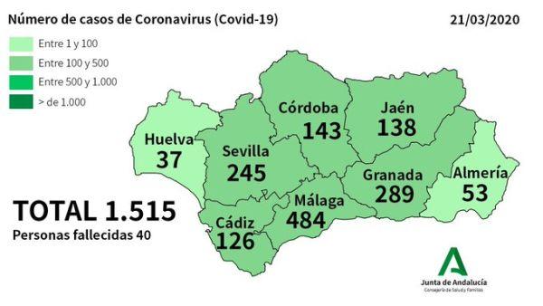 Coronavirus, Andalucía