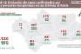 Coronavirus en Andalucía: datos del martes