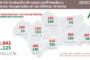 COVID-19 en Andalucía: datos del miércoles