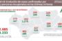 COVID-19 en Andalucía: datos del viernes
