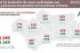 COVID-19 en Andalucía: datos del jueves