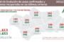 COVID-19 en Andalucía: datos del domingo