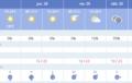 El tiempo en la provincia de Almería, previsiones hasta el 1 de noviembre